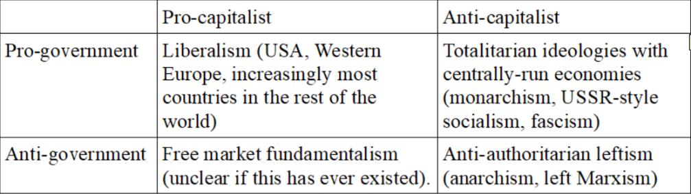 LiberalismDiagram
